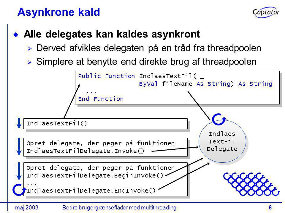 maj 2003Bedre brugergrænseflader med multithreading8 Asynkrone kald Alle delegates kan kaldes asynkront Derved afvikles delegaten på en tråd fra threadpoolen Simplere at benytte end direkte brug af threadpoolen Public Function IndlaesTextFil( _ ByVal fileName As String) As String...