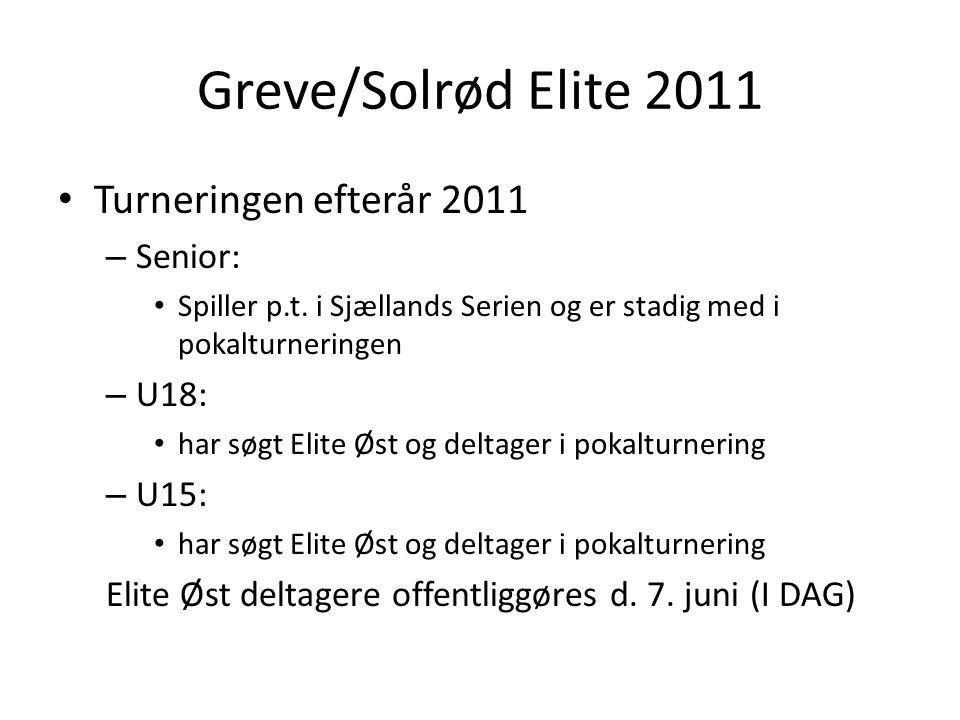 Greve/Solrød Elite 2011 Turneringen efterår 2011 – Senior: Spiller p.t.
