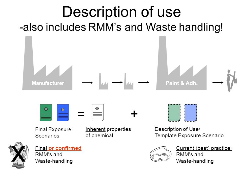 Paint & Adh. Description of use -also includes RMM's and Waste handling.