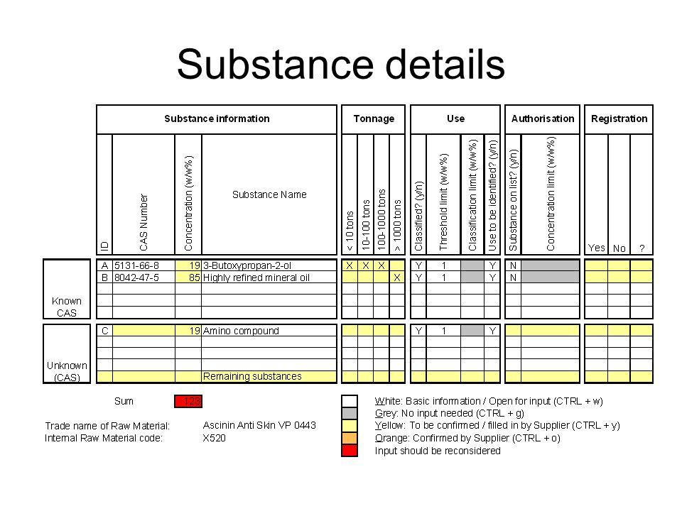 Substance details