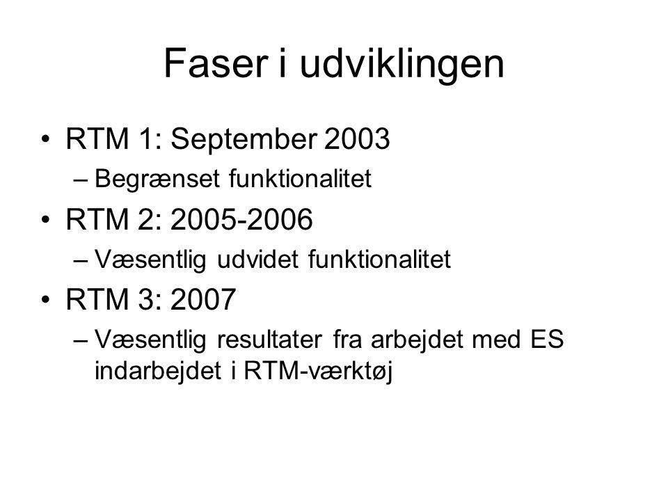 Faser i udviklingen RTM 1: September 2003 –Begrænset funktionalitet RTM 2: 2005-2006 –Væsentlig udvidet funktionalitet RTM 3: 2007 –Væsentlig resultater fra arbejdet med ES indarbejdet i RTM-værktøj