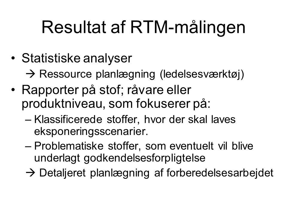 Resultat af RTM-målingen Statistiske analyser  Ressource planlægning (ledelsesværktøj) Rapporter på stof; råvare eller produktniveau, som fokuserer på: –Klassificerede stoffer, hvor der skal laves eksponeringsscenarier.