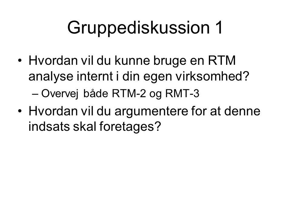 Gruppediskussion 1 Hvordan vil du kunne bruge en RTM analyse internt i din egen virksomhed.