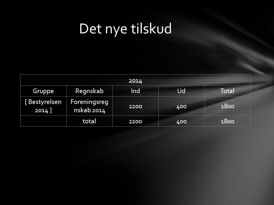 2014 GruppeRegnskabIndUdTotal [ Bestyrelsen 2014 ] Foreningsreg nskab 2014 22004001800 total22004001800 Det nye tilskud