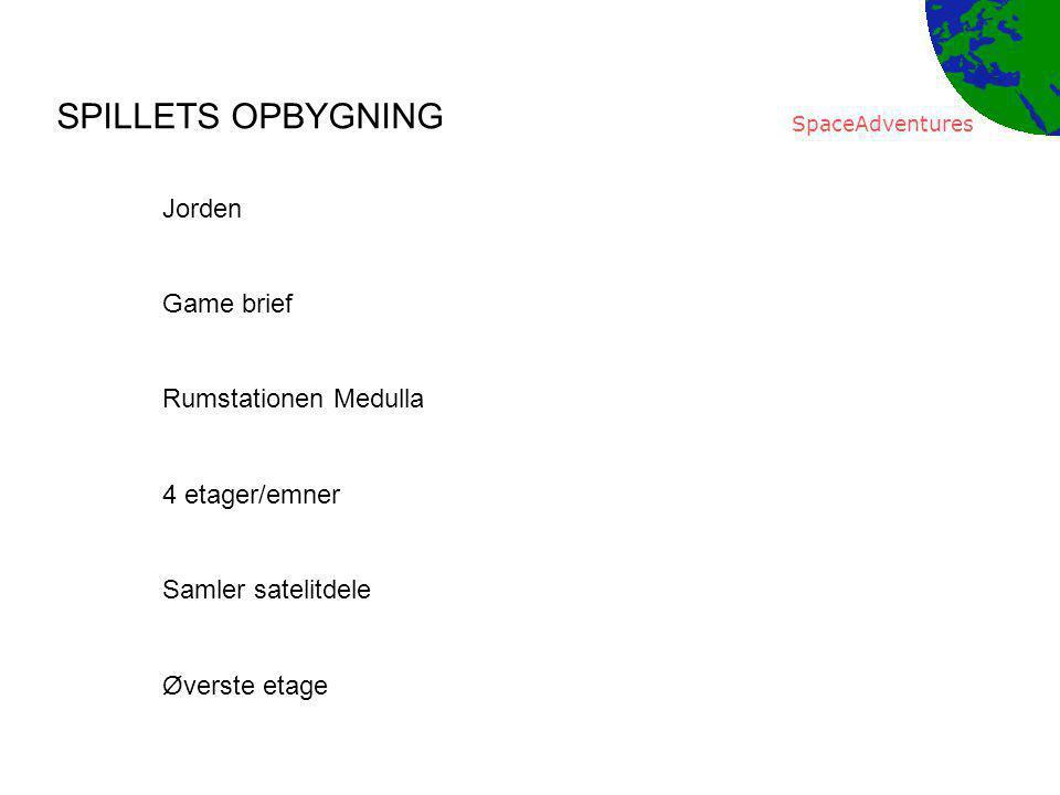 Jorden Game brief Rumstationen Medulla 4 etager/emner Samler satelitdele Øverste etage SpaceAdventures SPILLETS OPBYGNING