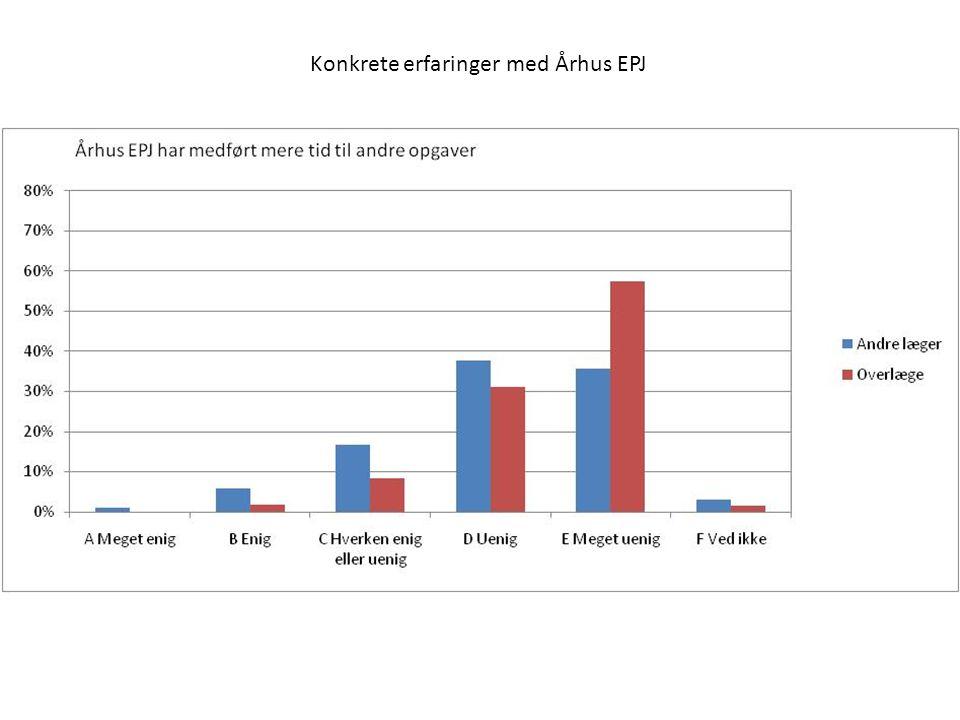 Konkrete erfaringer med Århus EPJ