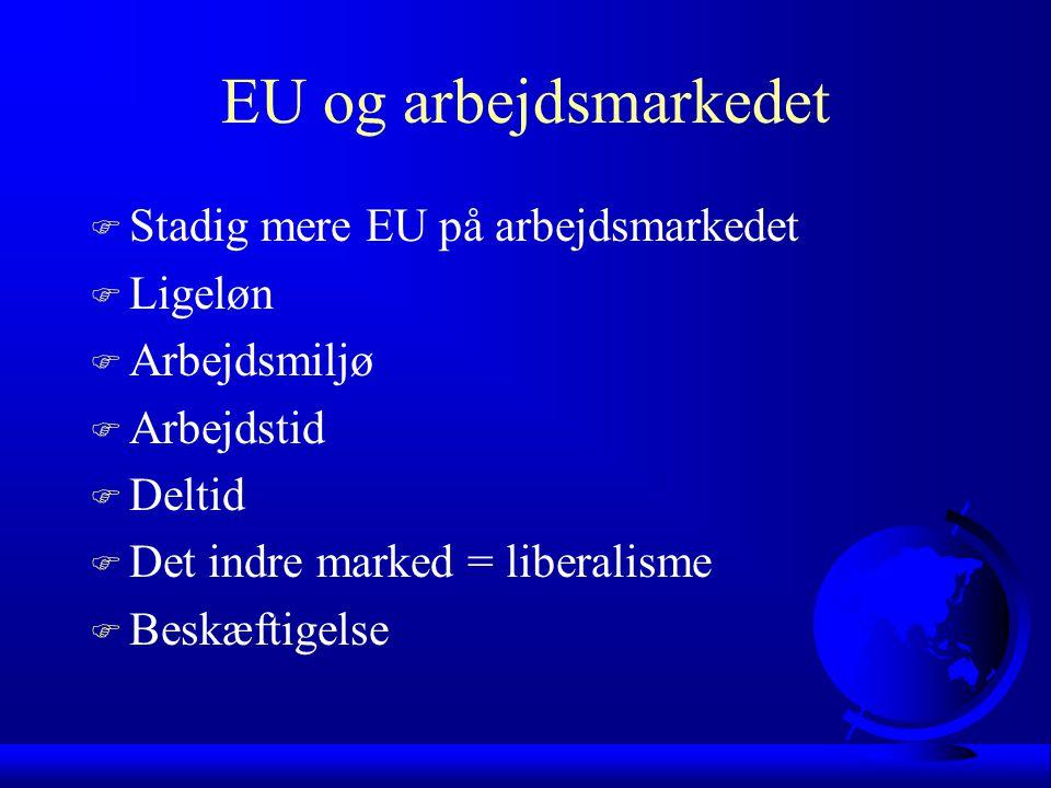 EU og arbejdsmarkedet F Stadig mere EU på arbejdsmarkedet F Ligeløn F Arbejdsmiljø F Arbejdstid F Deltid F Det indre marked = liberalisme F Beskæftigelse