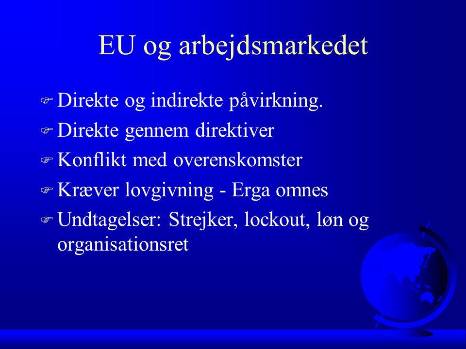 EU og arbejdsmarkedet F Direkte og indirekte påvirkning.