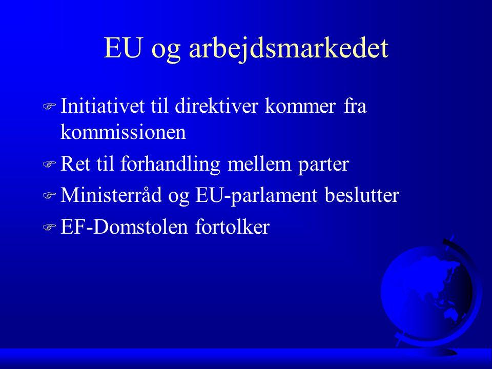 EU og arbejdsmarkedet F Initiativet til direktiver kommer fra kommissionen F Ret til forhandling mellem parter F Ministerråd og EU-parlament beslutter F EF-Domstolen fortolker