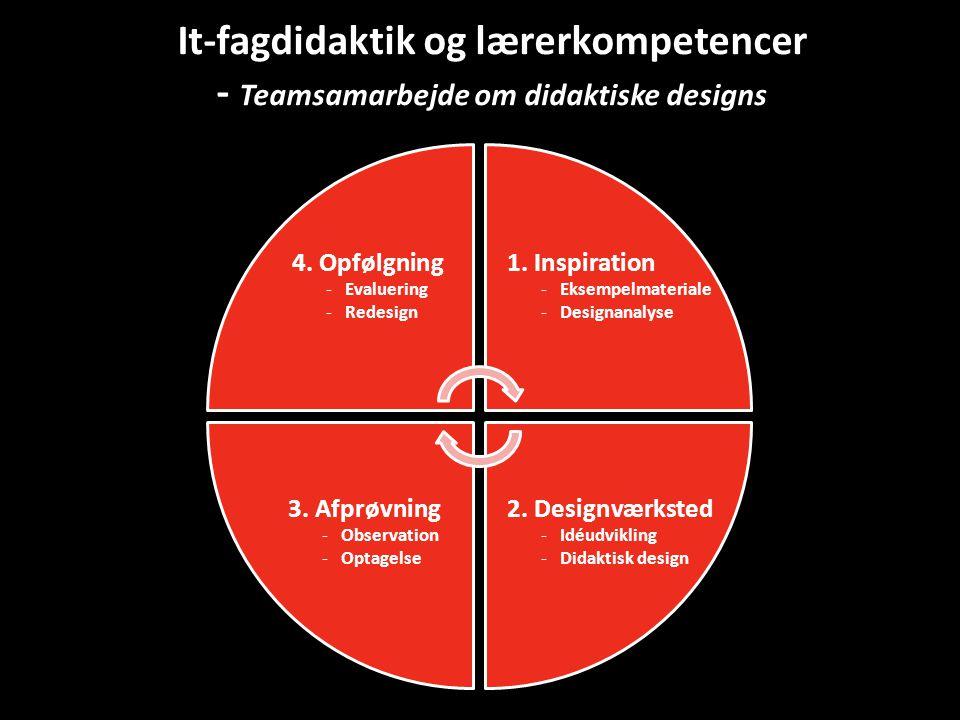 4. Opfølgning -Evaluering -Redesign 1. Inspiration -Eksempelmateriale -Designanalyse 2.