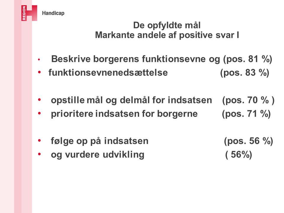 De opfyldte mål Markante andele af positive svar I Beskrive borgerens funktionsevne og (pos.