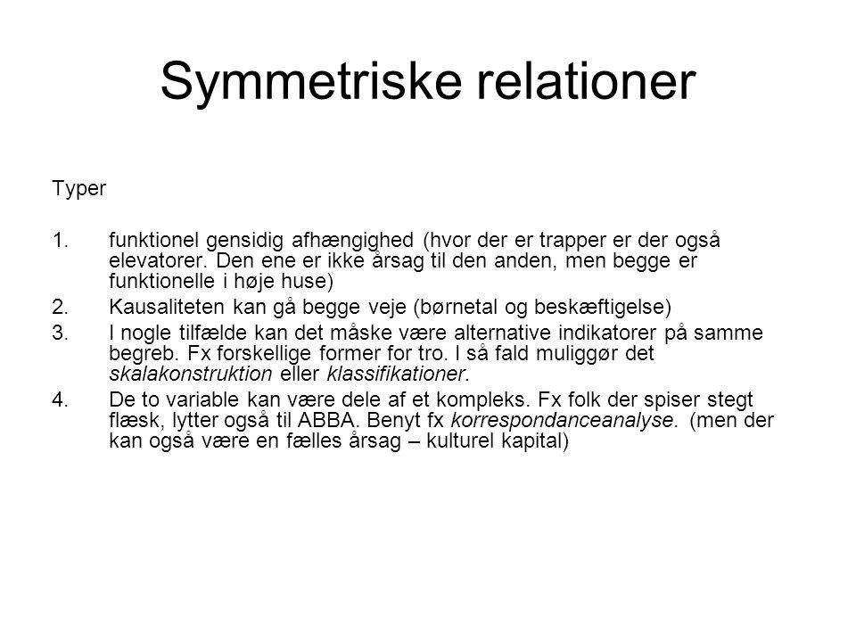 Symmetriske relationer Typer 1.funktionel gensidig afhængighed (hvor der er trapper er der også elevatorer.