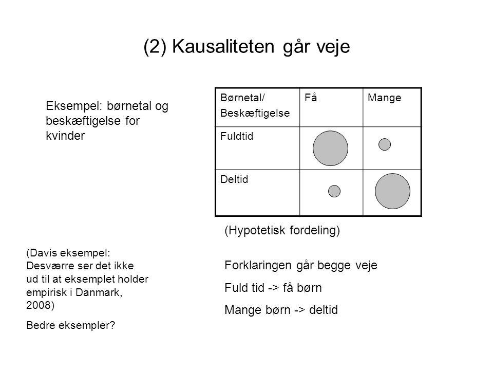 (2) Kausaliteten går veje Børnetal/ Beskæftigelse FåMange Fuldtid Deltid Forklaringen går begge veje Fuld tid -> få børn Mange børn -> deltid Eksempel: børnetal og beskæftigelse for kvinder (Hypotetisk fordeling) (Davis eksempel: Desværre ser det ikke ud til at eksemplet holder empirisk i Danmark, 2008) Bedre eksempler