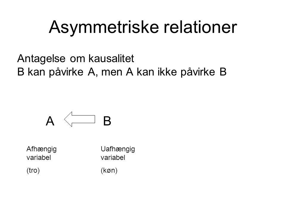 Asymmetriske relationer Antagelse om kausalitet B kan påvirke A, men A kan ikke påvirke B A B Afhængig variabel (tro) Uafhængig variabel (køn)