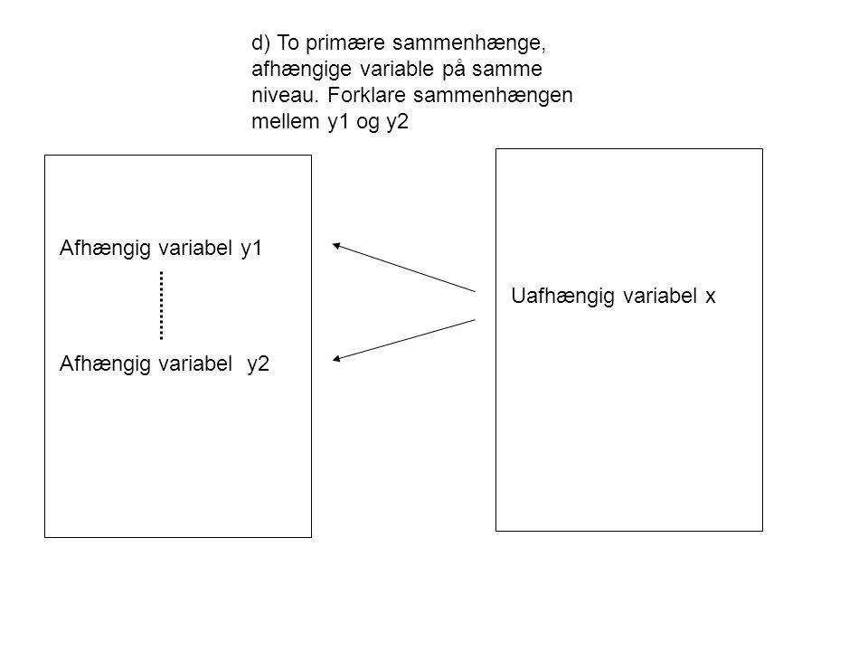 Afhængig variabel y1 Uafhængig variabel x d) To primære sammenhænge, afhængige variable på samme niveau.