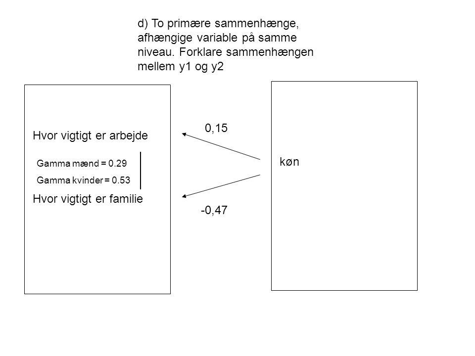 Hvor vigtigt er arbejde køn d) To primære sammenhænge, afhængige variable på samme niveau.
