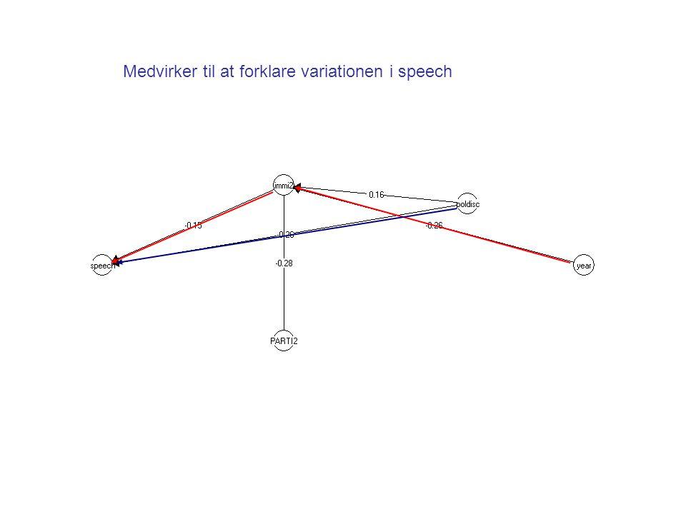 Medvirker til at forklare variationen i speech
