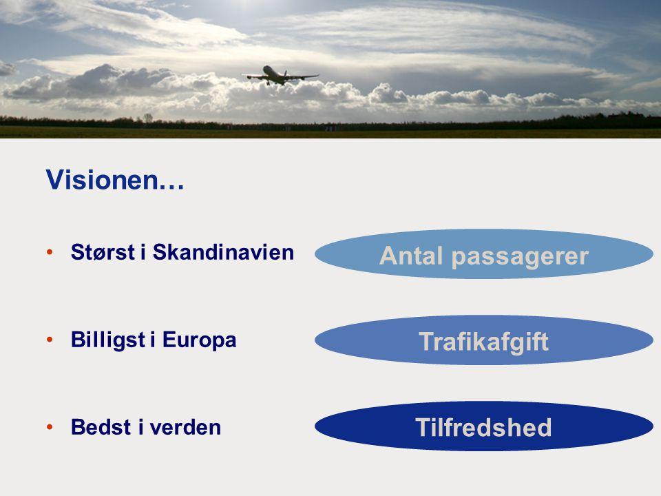 Visionen… Størst i Skandinavien Billigst i Europa Bedst i verden Antal passagerer Trafikafgift Tilfredshed