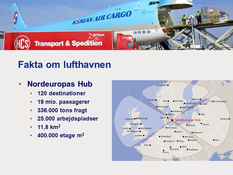 Fakta om lufthavnen Nordeuropas Hub 120 destinationer 19 mio.