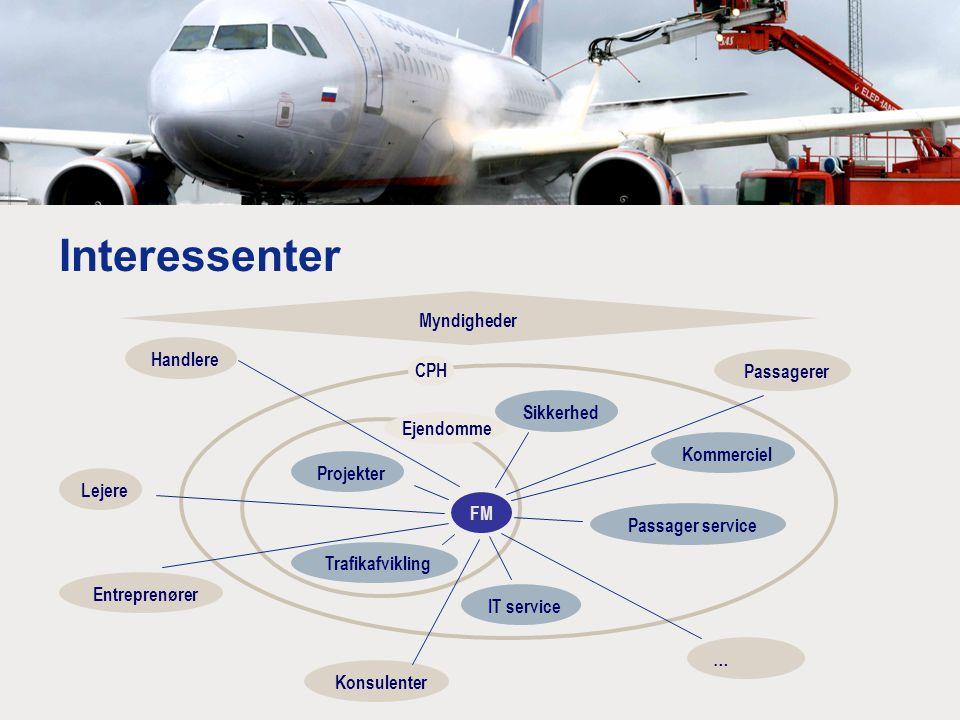Interessenter Handlere Passagerer Lejere Entreprenører Konsulenter Myndigheder … CPH Ejendomme FM Kommerciel Passager service Trafikafvikling IT service Projekter Sikkerhed