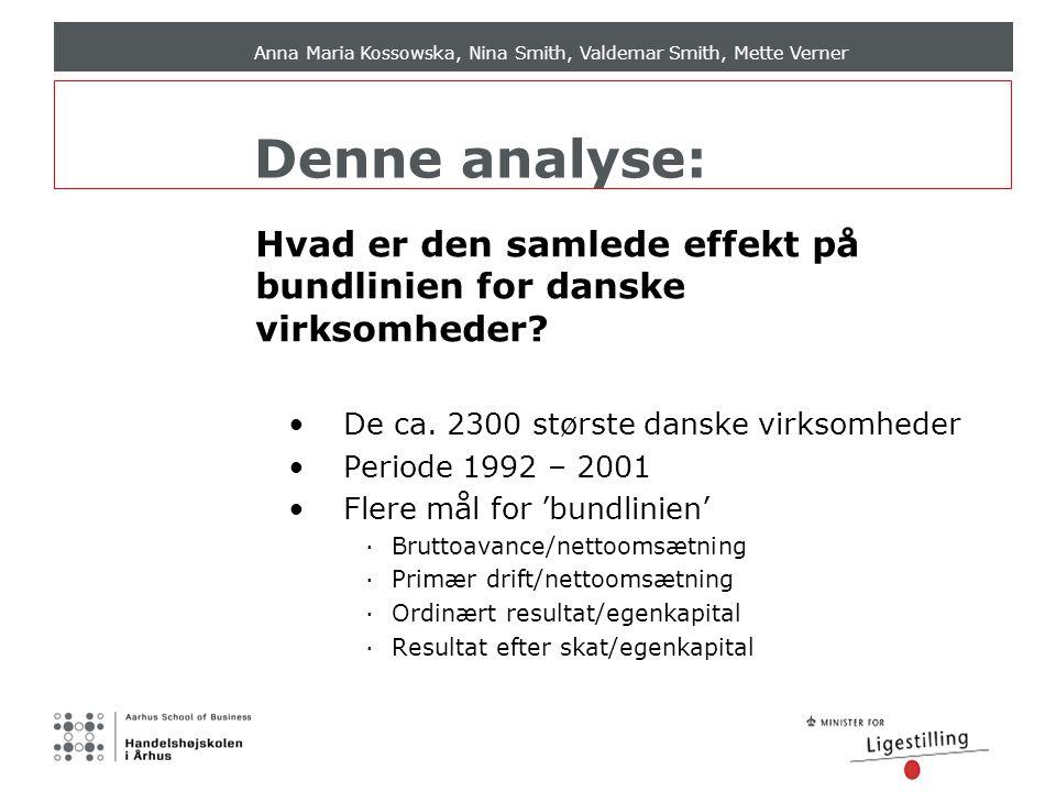 Anna Maria Kossowska, Nina Smith, Valdemar Smith, Mette Verner Denne analyse: Hvad er den samlede effekt på bundlinien for danske virksomheder.
