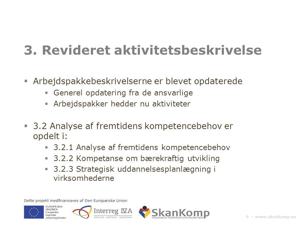 6 ▪ www.skankomp.eu 3.