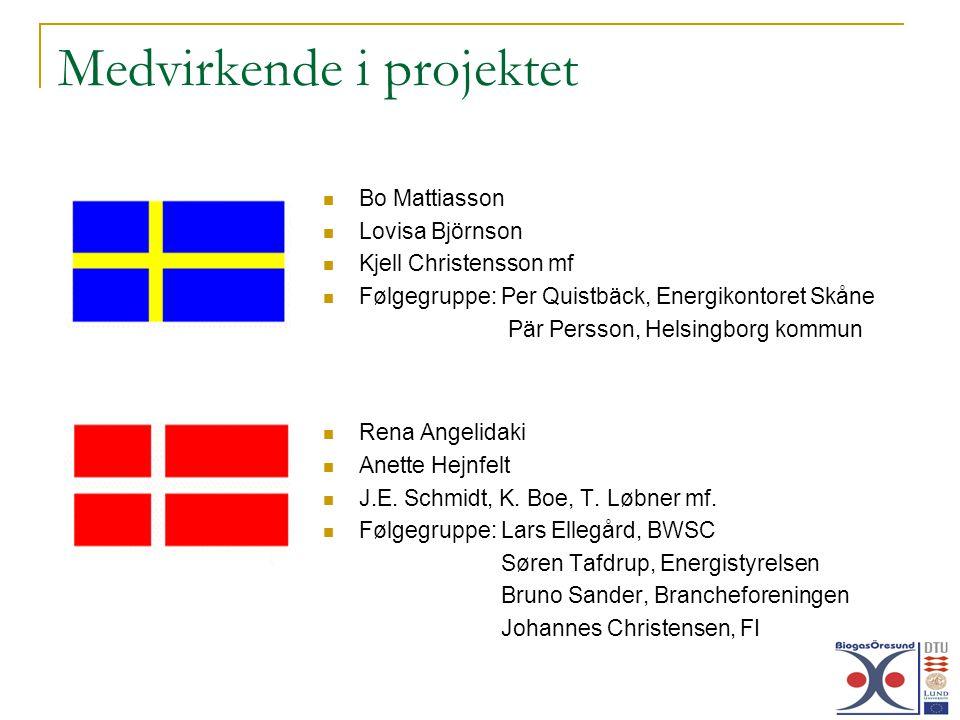 Medvirkende i projektet Bo Mattiasson Lovisa Björnson Kjell Christensson mf Følgegruppe: Per Quistbäck, Energikontoret Skåne Pär Persson, Helsingborg kommun Rena Angelidaki Anette Hejnfelt J.E.