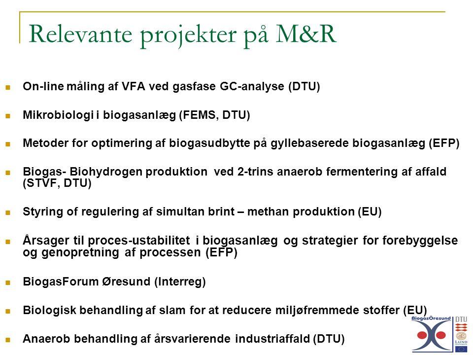 Relevante projekter på M&R On-line måling af VFA ved gasfase GC-analyse (DTU) Mikrobiologi i biogasanlæg (FEMS, DTU) Metoder for optimering af biogasudbytte på gyllebaserede biogasanlæg (EFP) Biogas- Biohydrogen produktion ved 2-trins anaerob fermentering af affald (STVF, DTU) Styring of regulering af simultan brint – methan produktion (EU) Årsager til proces-ustabilitet i biogasanlæg og strategier for forebyggelse og genopretning af processen (EFP) BiogasForum Øresund (Interreg) Biologisk behandling af slam for at reducere miljøfremmede stoffer (EU) Anaerob behandling af årsvarierende industriaffald (DTU)