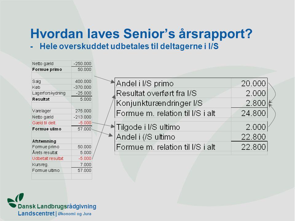 Dansk Landbrugsrådgivning Landscentret | Økonomi og Jura Hvordan laves Senior's årsrapport.