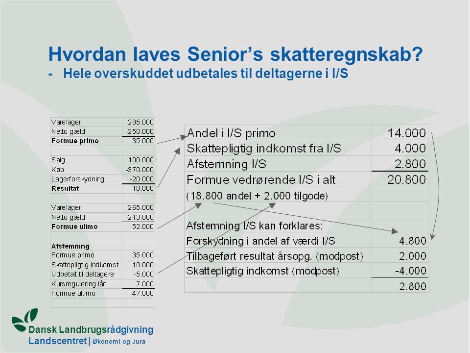 Dansk Landbrugsrådgivning Landscentret | Økonomi og Jura Hvordan laves Senior's skatteregnskab.