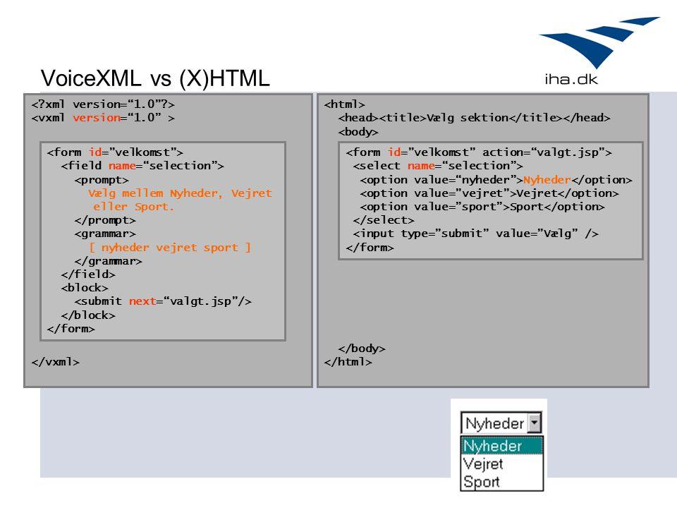 VoiceXML vs (X)HTML Vælg mellem Nyheder, Vejret eller Sport.