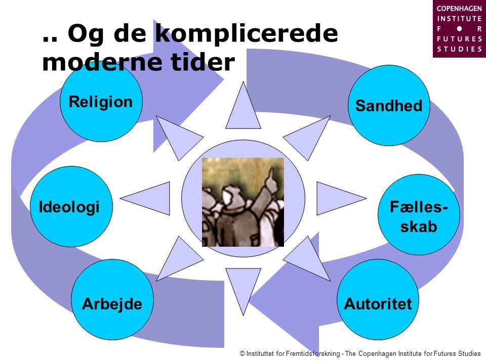 © Instituttet for Fremtidsforskning - The Copenhagen Institute for Futures Studies Ideologi Arbejde Religion Fælles- skab Autoritet Sandhed..