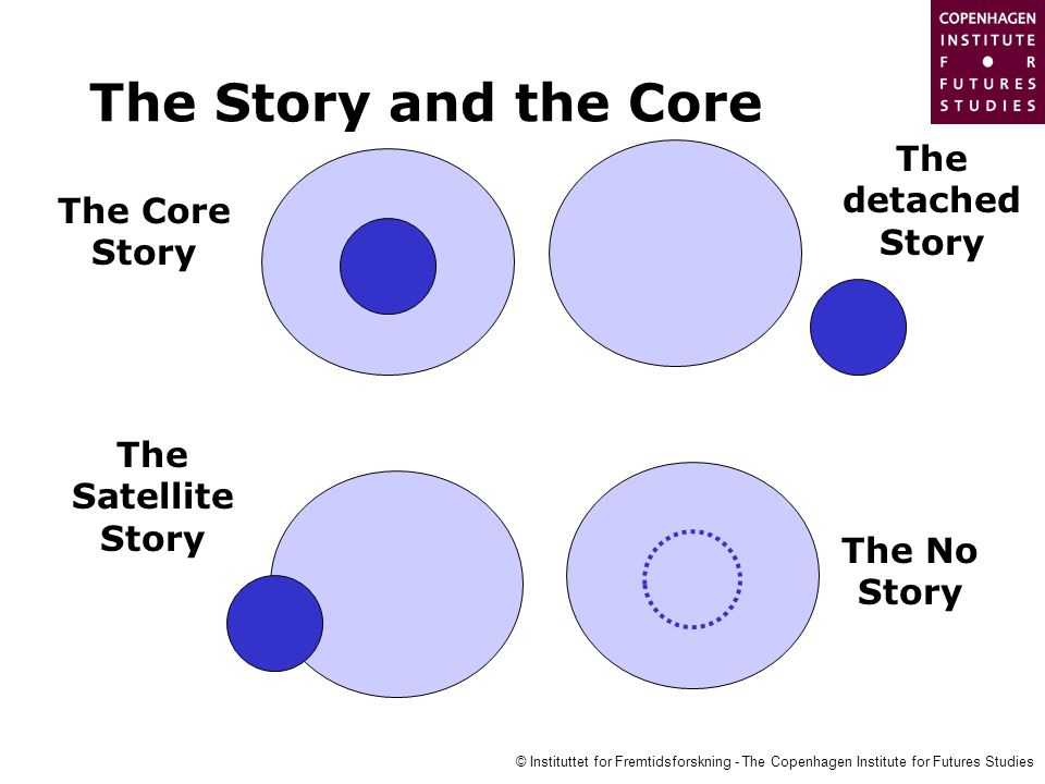 The Story and the Core The Core Story The detached Story The Satellite Story The No Story