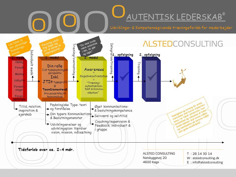 AUTENTISK LEDERSKAB © Udviklings- & Kompetencegivende træningsforløb for medarbejder Din rolle I et typepsykologisk perspektiv Inkl.