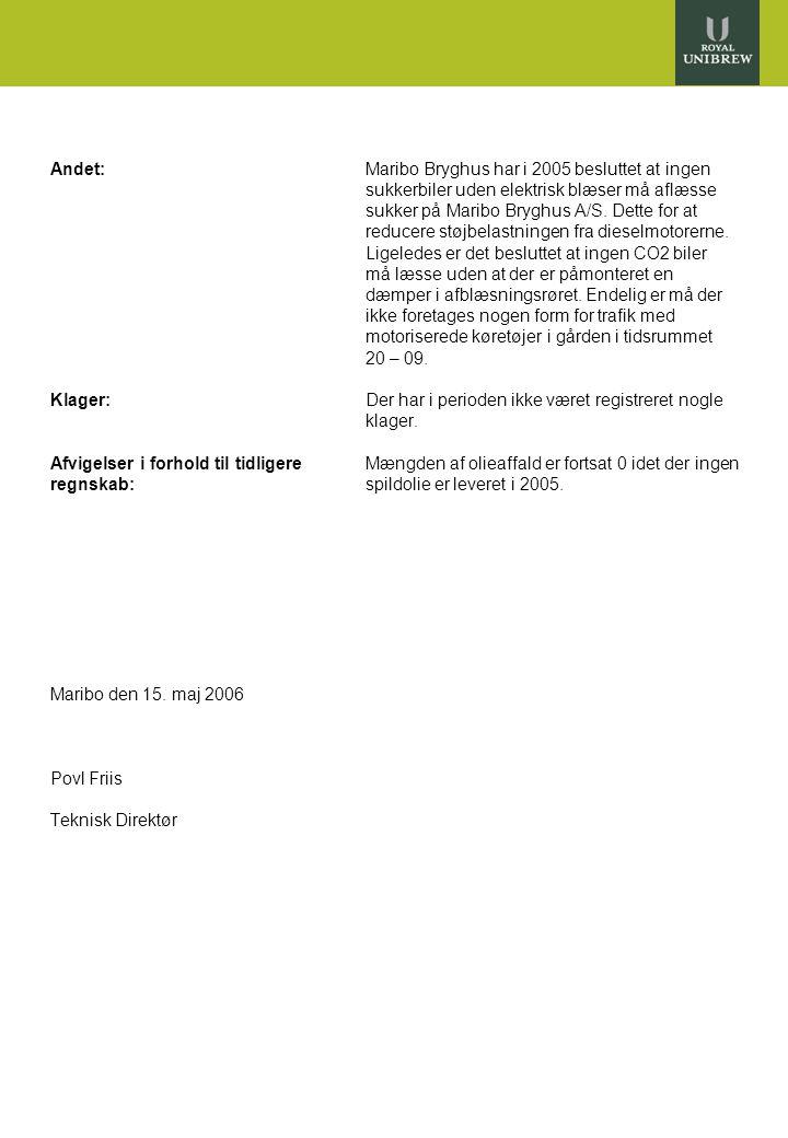 6 Andet:Maribo Bryghus har i 2005 besluttet at ingen sukkerbiler uden elektrisk blæser må aflæsse sukker på Maribo Bryghus A/S.