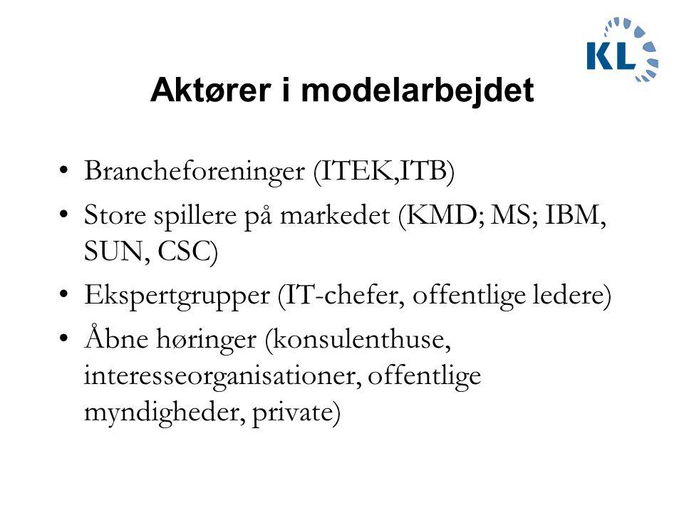 Aktører i modelarbejdet Brancheforeninger (ITEK,ITB) Store spillere på markedet (KMD; MS; IBM, SUN, CSC) Ekspertgrupper (IT-chefer, offentlige ledere) Åbne høringer (konsulenthuse, interesseorganisationer, offentlige myndigheder, private)