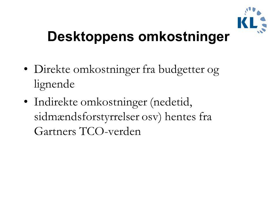 Desktoppens omkostninger Direkte omkostninger fra budgetter og lignende Indirekte omkostninger (nedetid, sidmændsforstyrrelser osv) hentes fra Gartners TCO-verden