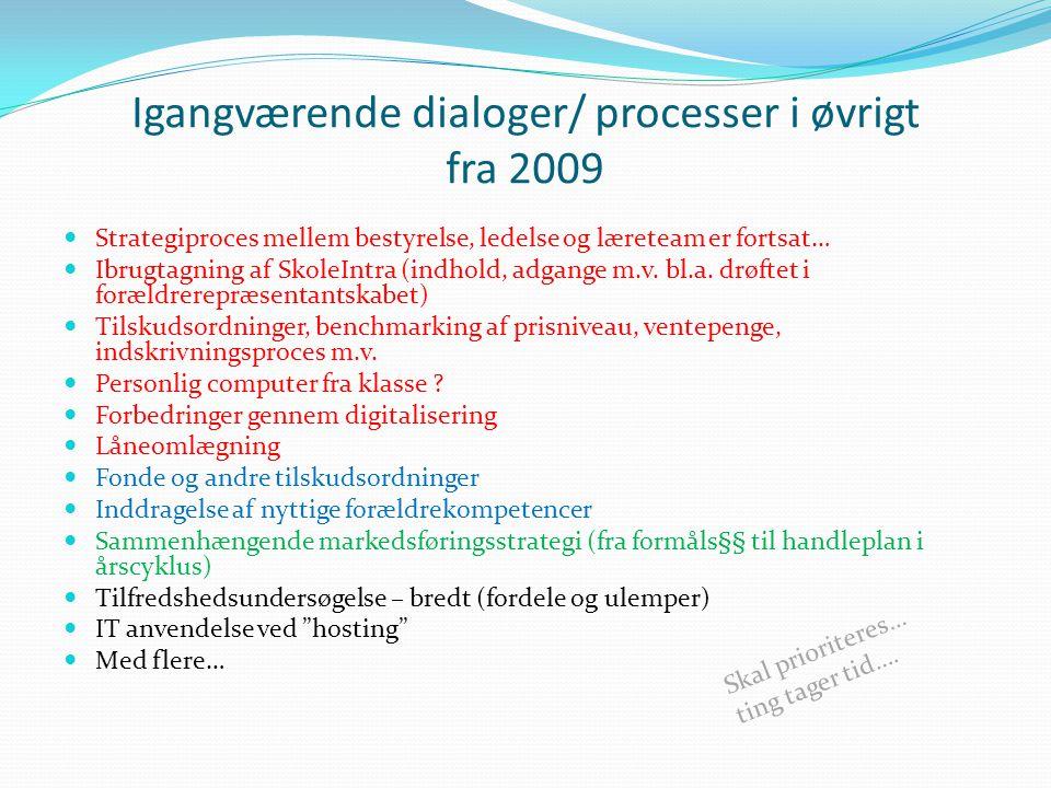 Igangværende dialoger/ processer i øvrigt fra 2009 Strategiproces mellem bestyrelse, ledelse og læreteam er fortsat… Ibrugtagning af SkoleIntra (indhold, adgange m.v.