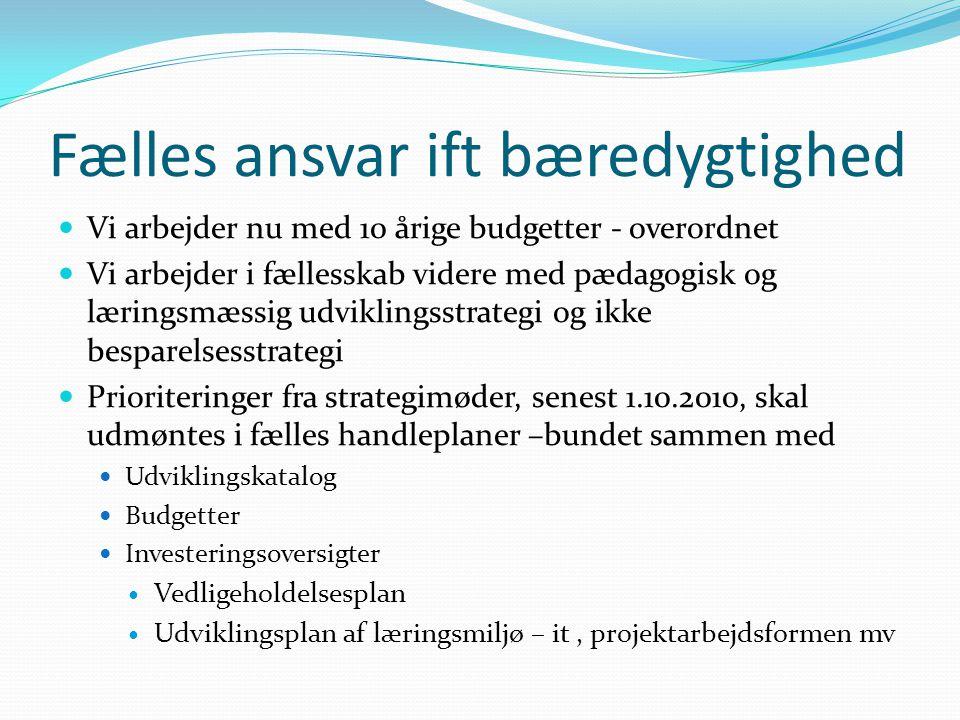 Fælles ansvar ift bæredygtighed Vi arbejder nu med 10 årige budgetter - overordnet Vi arbejder i fællesskab videre med pædagogisk og læringsmæssig udviklingsstrategi og ikke besparelsesstrategi Prioriteringer fra strategimøder, senest 1.10.2010, skal udmøntes i fælles handleplaner –bundet sammen med Udviklingskatalog Budgetter Investeringsoversigter Vedligeholdelsesplan Udviklingsplan af læringsmiljø – it, projektarbejdsformen mv