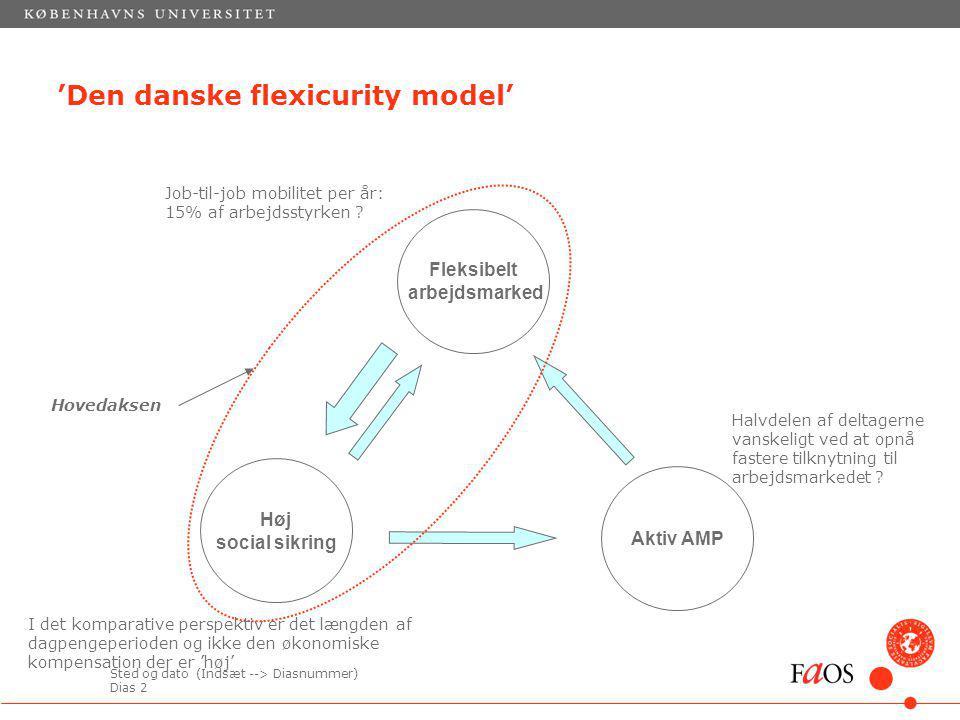 Sted og dato (Indsæt --> Diasnummer) Dias 2 'Den danske flexicurity model' Fleksibelt arbejdsmarked Aktiv AMP Høj social sikring Job-til-job mobilitet per år: 15% af arbejdsstyrken .