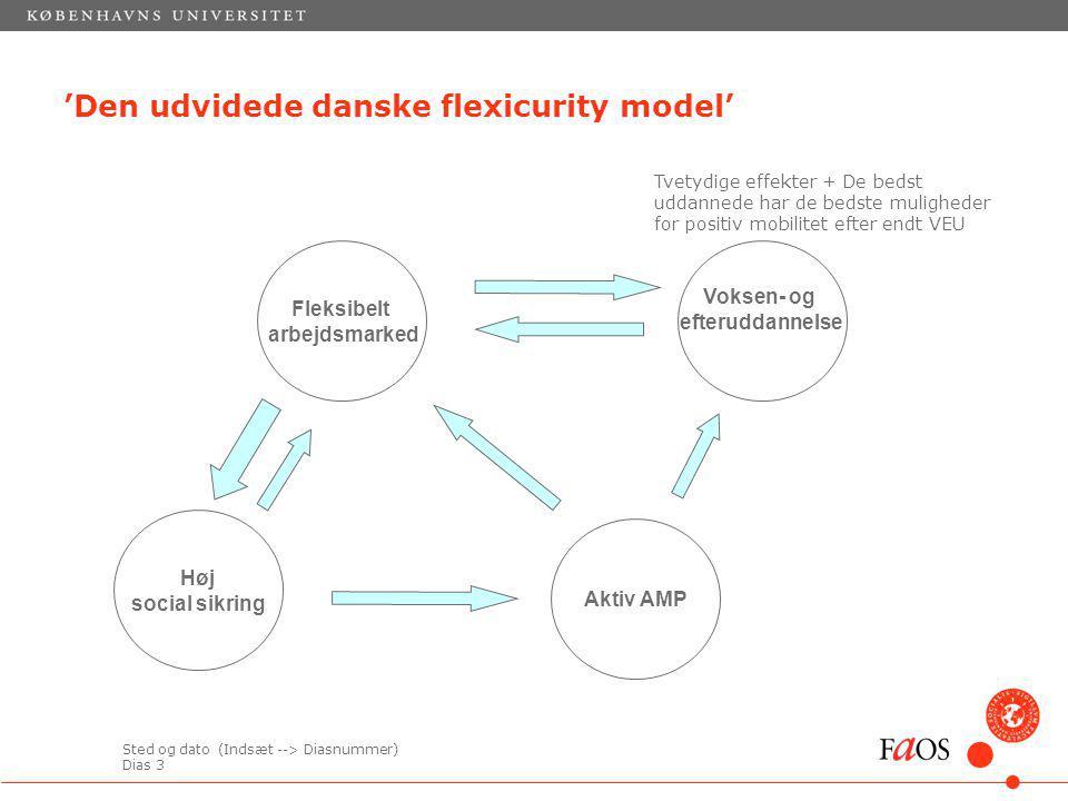 Sted og dato (Indsæt --> Diasnummer) Dias 3 'Den udvidede danske flexicurity model' Fleksibelt arbejdsmarked Aktiv AMP Høj social sikring Voksen- og efteruddannelse Tvetydige effekter + De bedst uddannede har de bedste muligheder for positiv mobilitet efter endt VEU