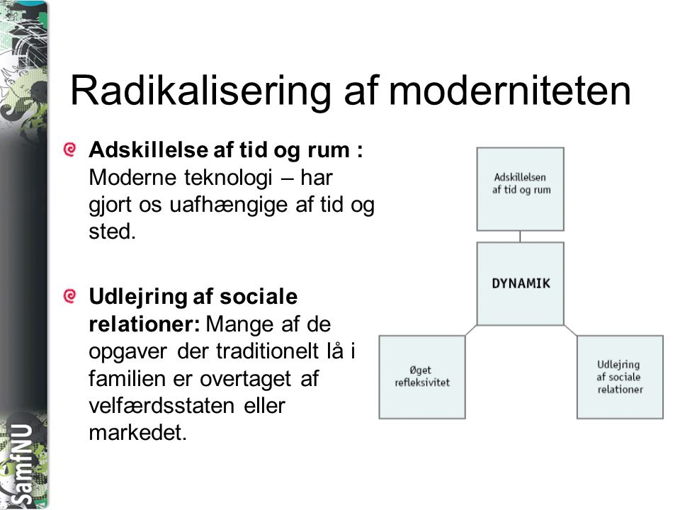 SAMFNU Radikalisering af moderniteten Adskillelse af tid og rum : Moderne teknologi – har gjort os uafhængige af tid og sted. Udlejring af sociale rel