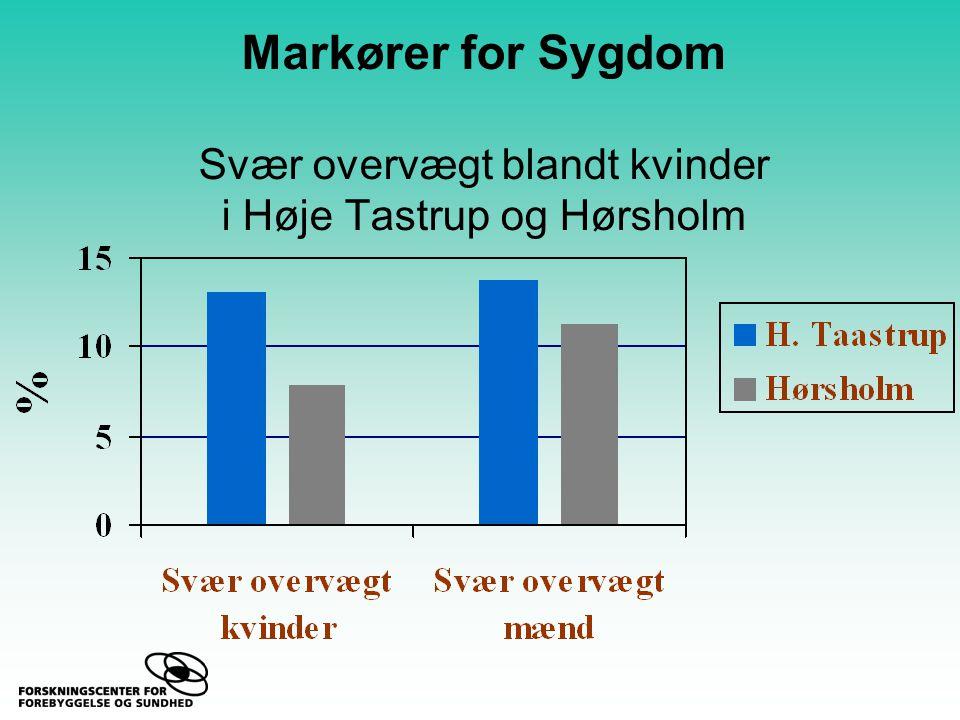 Markører for Sygdom Svær overvægt blandt kvinder i Høje Tastrup og Hørsholm