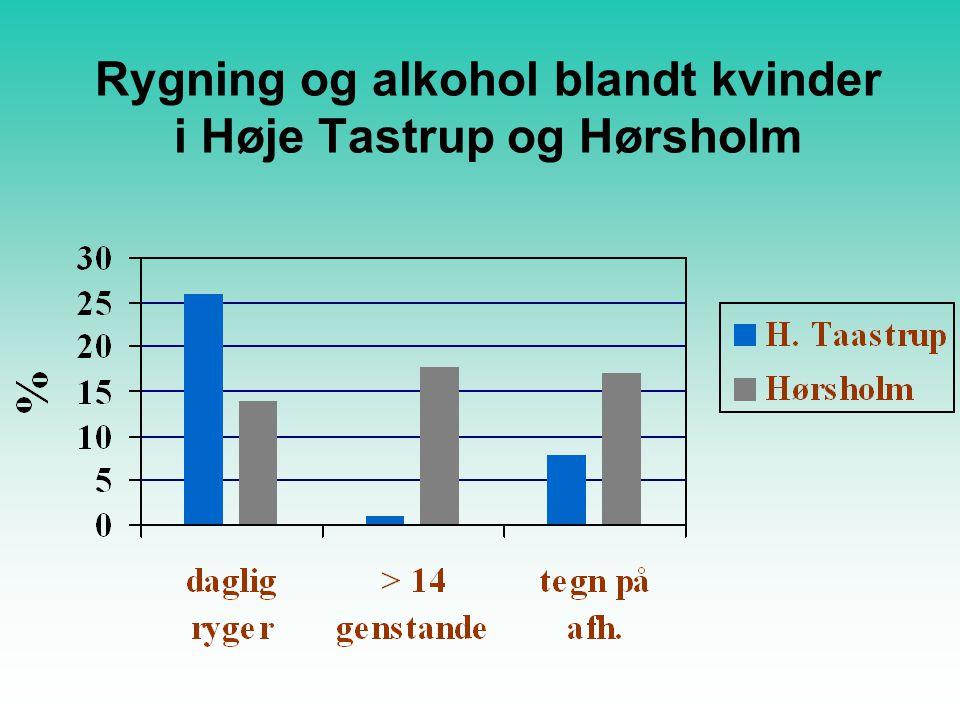 Rygning og alkohol blandt kvinder i Høje Tastrup og Hørsholm