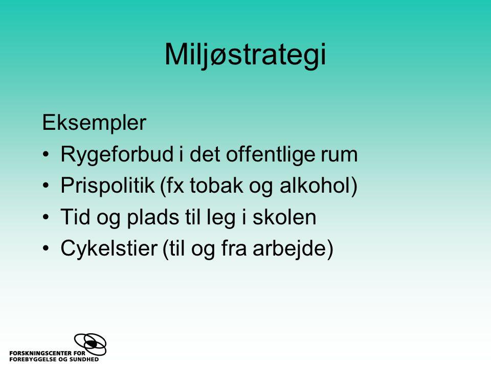 Miljøstrategi Eksempler Rygeforbud i det offentlige rum Prispolitik (fx tobak og alkohol) Tid og plads til leg i skolen Cykelstier (til og fra arbejde)