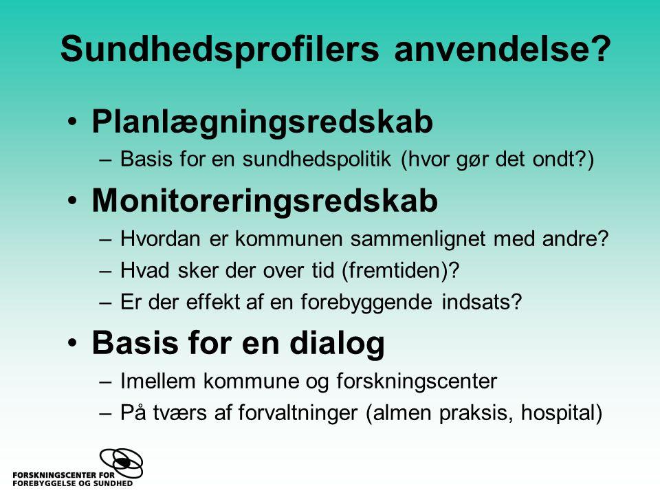 Sundhedsprofilers anvendelse.