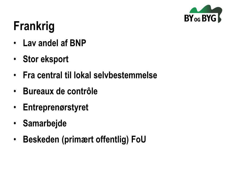 Frankrig Lav andel af BNP Stor eksport Fra central til lokal selvbestemmelse Bureaux de contrôle Entreprenørstyret Samarbejde Beskeden (primært offentlig) FoU