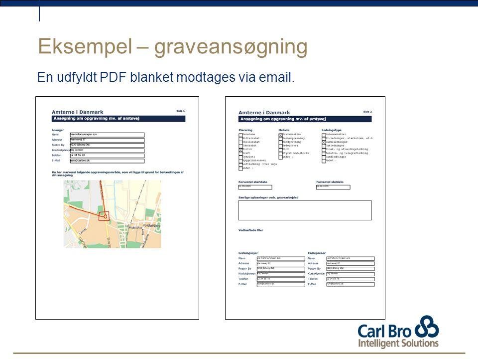 Eksempel – graveansøgning En udfyldt PDF blanket modtages via email.