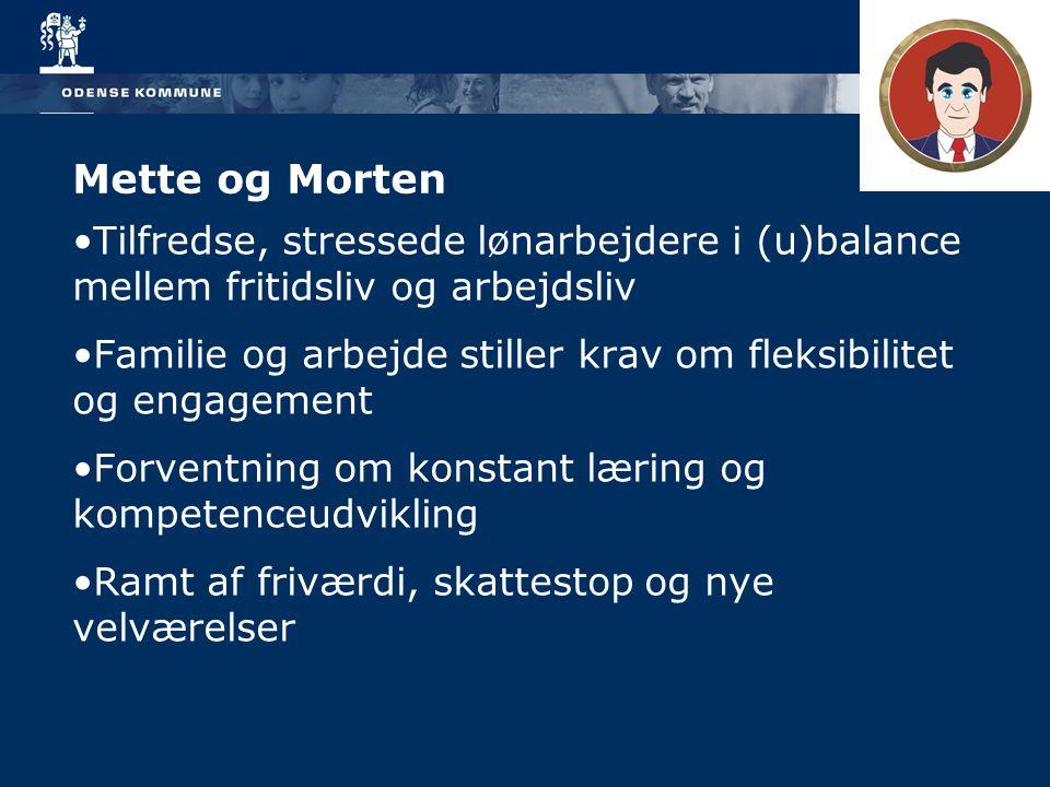 Mette og Morten Tilfredse, stressede lønarbejdere i (u)balance mellem fritidsliv og arbejdsliv Familie og arbejde stiller krav om fleksibilitet og engagement Forventning om konstant læring og kompetenceudvikling Ramt af friværdi, skattestop og nye velværelser