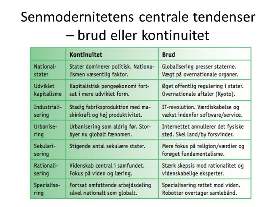 Senmodernitetens centrale tendenser – brud eller kontinuitet